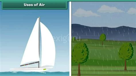uses of uses of air