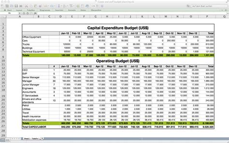 budget expenditure template capital expenditure budget template excel images