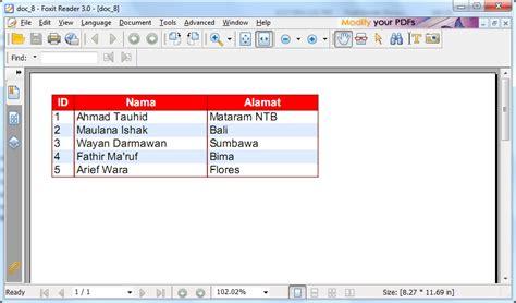 membuat database php dengan xp membuat laporan dari database dengan fpdf di php cantha