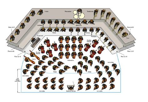 gamelan layout 1000 images about musical instruments ensembles on
