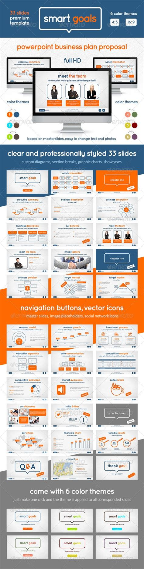 powerpoint tutorial kickass templates presentation templates and business plan