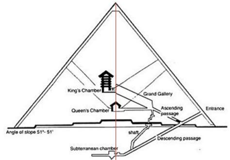cross section of a pyramid my own ideas