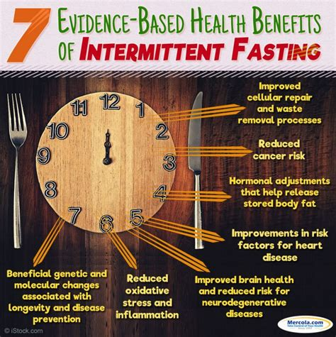 fasting benefits 71 best images about intermittent fasting on