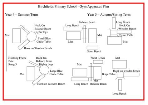 gymnastics apparatus layout gymnastics apparatus plans by nickday121 teaching