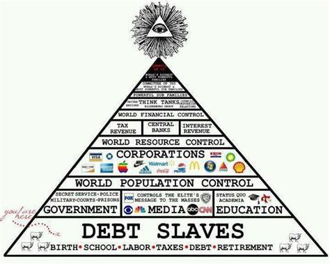 illuminati italiani ricerca il nuovo ordine mondiale nwo la vera