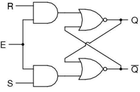 tutorialspoint vlsi high current power terminals high power battery wiring