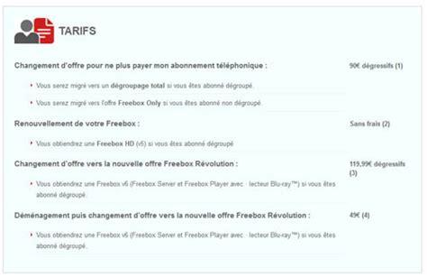 Free Lettre De R Siliation Mobile modification abonnement free exemple gratuit de lettre
