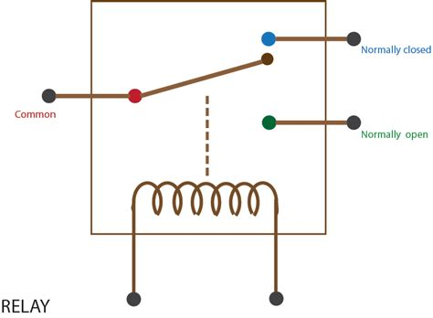 working principle of electromagnetic induction relay relays and actuators openlab platform