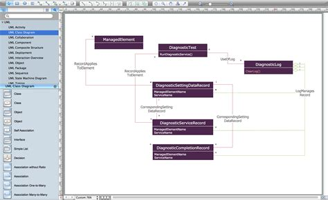 tool for class diagram uml diagrams with conceptdraw pro class diagram tool