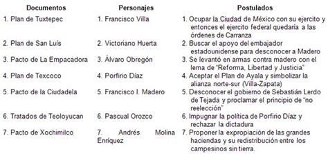 preguntas basicas sobre la revolucion mexicana gu 237 a de historia de m 233 xico para el examen de ingreso a la