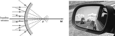 Cermin Cembung Kecil arah sebaran sinar seolah olah berasal dari titik tertentu