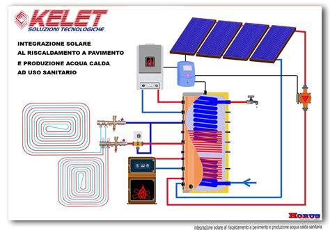 temperatura acqua riscaldamento a pavimento pannelli solari casa solare termico riscaldamento a pavimento