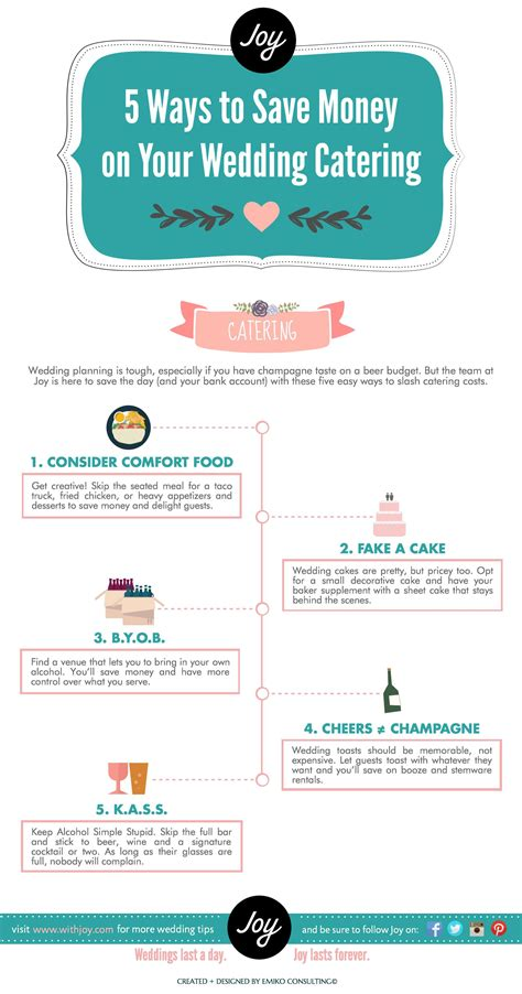 5 Ways To Be Trashy In Your Wedding Dress by Emiko Consulting Content And Infographics Custom