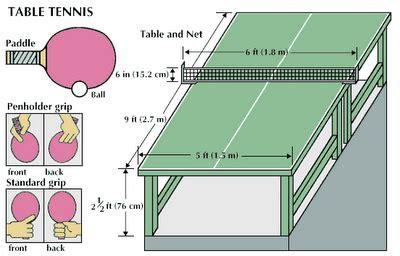 Lu Sorot Lapangan Tenis ukuran beberapa lapangan olahraga fatonipgsd071644221 s