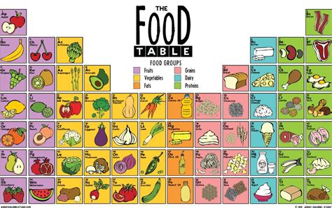 Kitchen Apples Home Decor New Product The Food Table Poster Angry Squirrel Studio