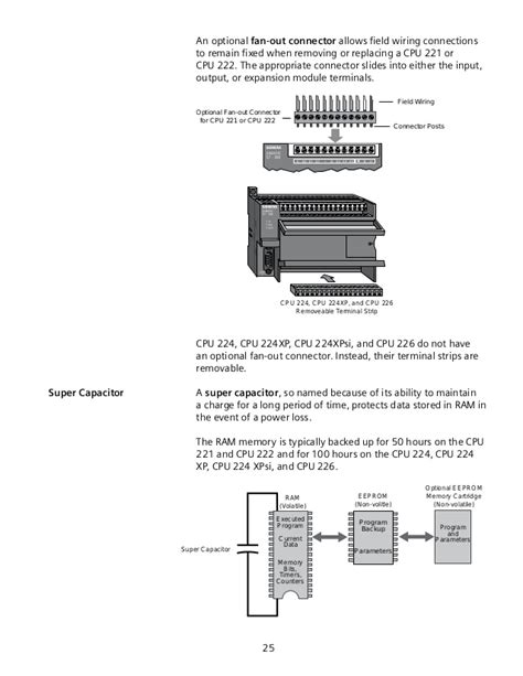 100 siemens central heating wiring diagram siemens