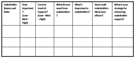 stakeholder management plan template lamont beagle stakeholder analysis