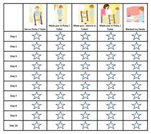 potty chart template free potty charts