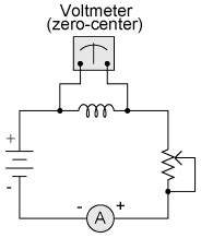 if the current through an inductor were doubled feee fundamentals of electrical engineering and electronics inductors and calculus