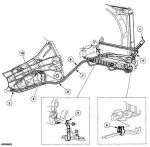 11754d1312774032 how install v10 trans cooler translines jeep xj wiring harness 14 on jeep xj wiring harness