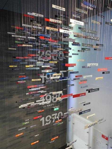 bmw museum timeline 18 best timelines images on graphics