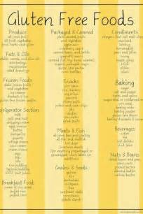 25 best ideas about gluten free foods on gluten free food list celiac recipes and