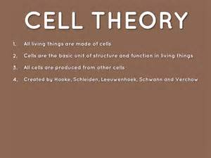 cell theory  lucas gates