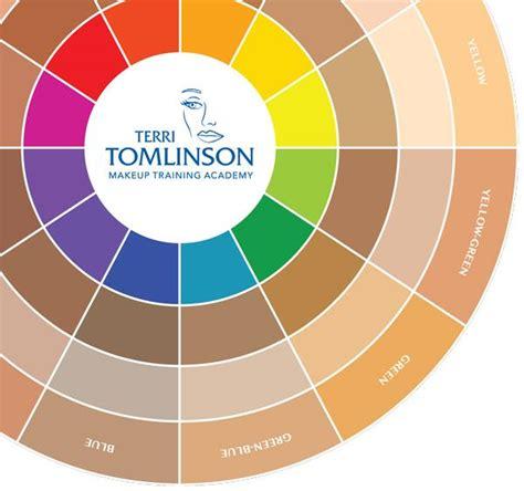 color wheel makeup tomlinson flesh tone color wheel ready