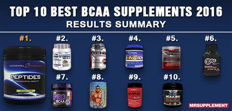 the best bcaa workout fitness top 10 best bcaa supplements of 2016