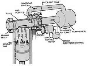 dirt bike four stroke engine diagram get free image about wiring diagram