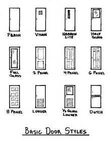 doors in construction from construction knowledge net