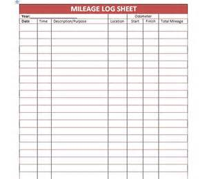 Irs Mileage Log Template 30 printable mileage log templates free template lab
