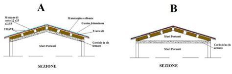 pendenza tettoia in legno tetto con orditura portante in legno come si costruisce