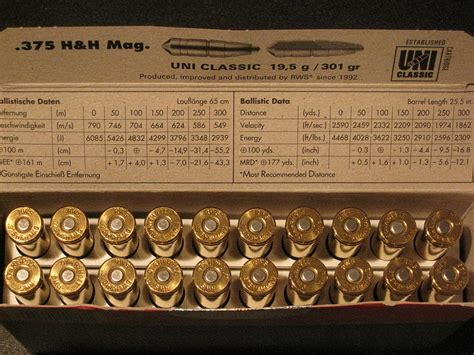 h h greatest cartridges the 375 h h magnum gun digest