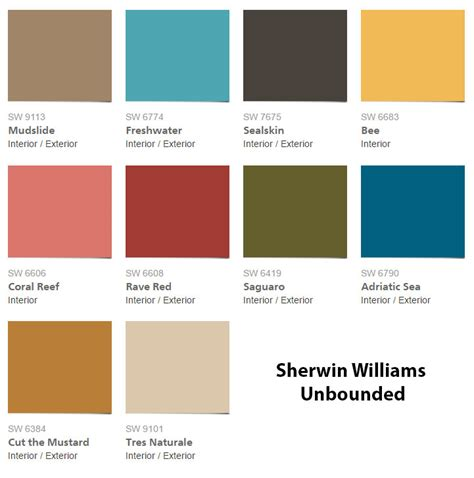 interior colors for 2017 sherwin williams 2017 color forecast the composed interior