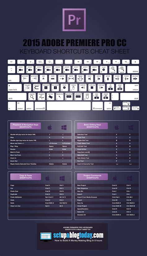 Adobe Premiere Pro Hotkeys | adobe cc keyboard shortcut cheat sheets every single