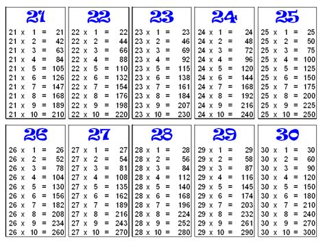 30 by 30 multiplication chart new calendar template site