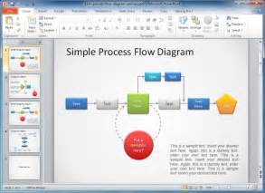 process powerpoint template how to make a flowchart in powerpoint