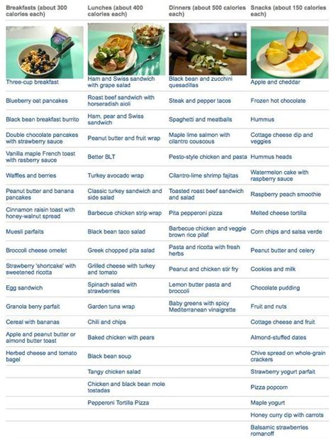 printable healthy dinner recipes 162 best printables images on pinterest coloring books