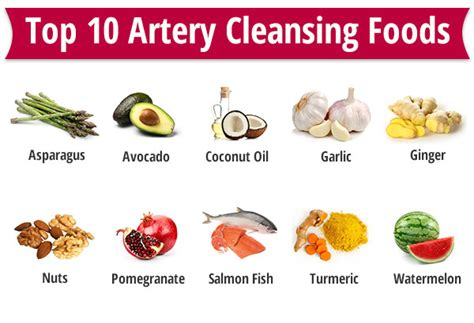 Top Ten Detox Foods by Top 10 Clinically Proven Artery Cleansing Foods Dr