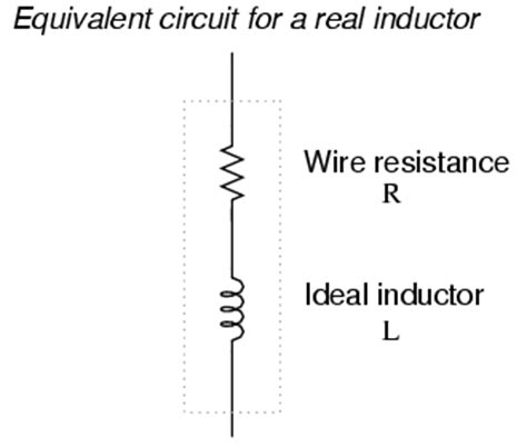 inductor resistance model lessons in electric circuits volume ii ac chapter 3