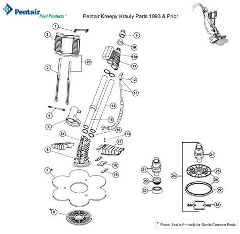 kreepy krauly parts diagram kreepy krauly pentair kreepy krauly parts 1993 prior
