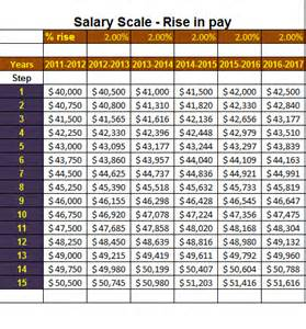 salary structure template pay slip template microsoft