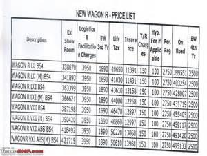 maruti new car price list maruti wagonr test drive review page 12 team bhp