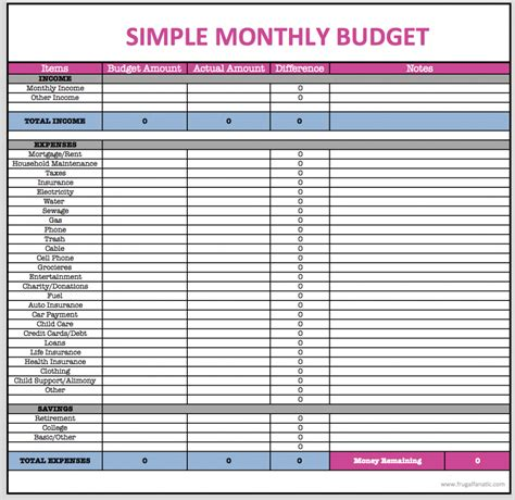 10 household budget templates free sample example format