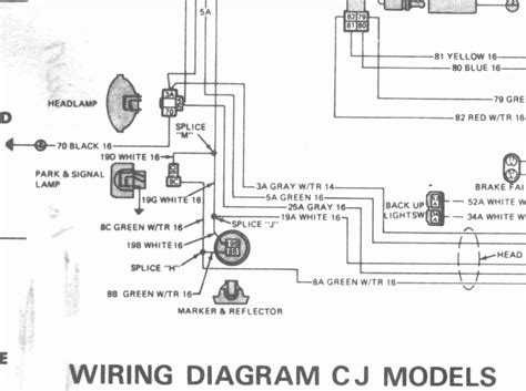 1974 cj5 wiring diagram fuse box and wiring diagram