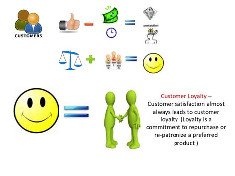 Customer Retention Description by Chapter 5 Kotler Customer Value Satisfaction And Loyalty