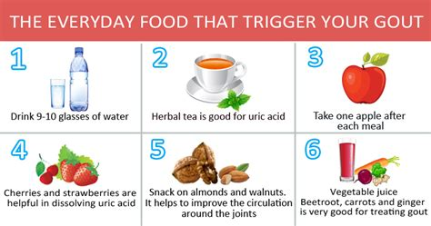 gout home remedies read more articles guides doctor