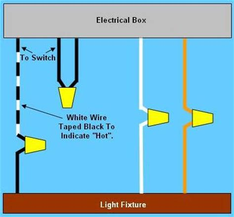t8 led wiring diagram t8 get free image about