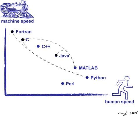 dive into python dive into python